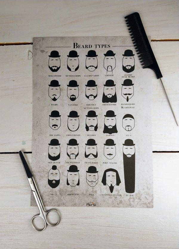 Beard Types